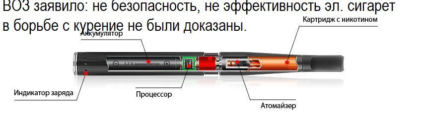 ВОЗ о электронных сигаретах